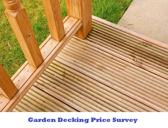 Tradesmen.ie Garden Decking Price Survey 2021
